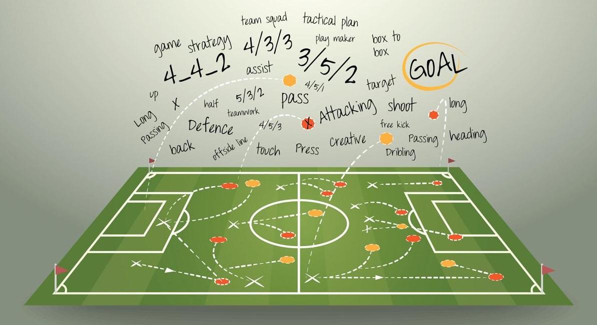 آموزش استراتژی استفاده از آپشن HT-FTدر شرط بندی فوتبال