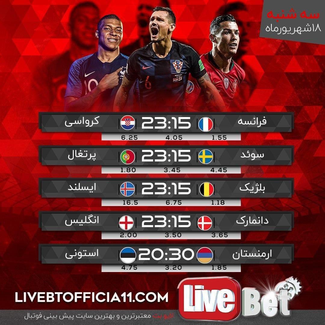 پنج بازی لیگ ملت های اروپا