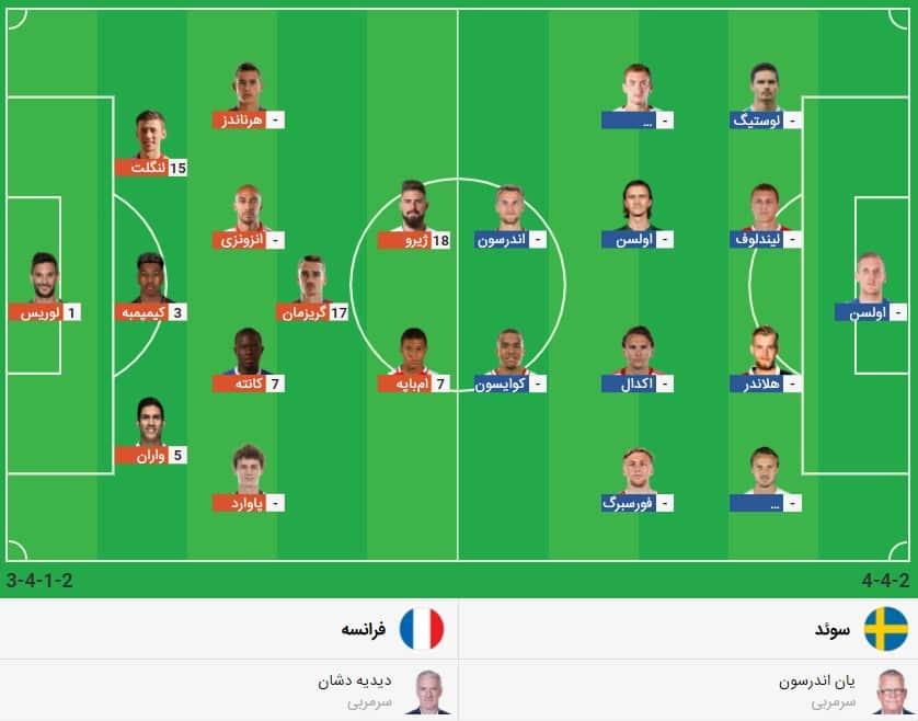 شرط بندی بازی سوئد فرانسه